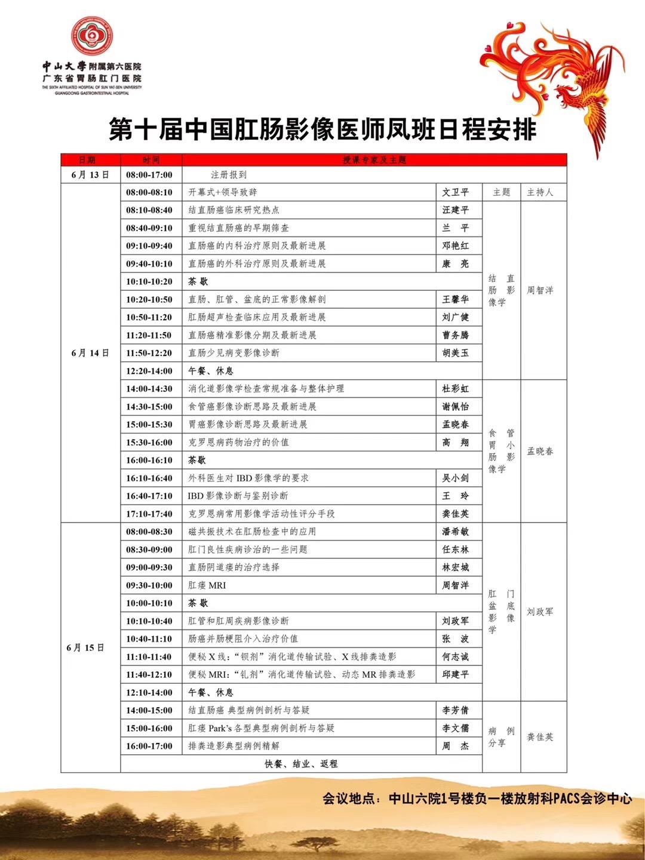 """第十届中国肛肠影像医师""""凤班"""""""